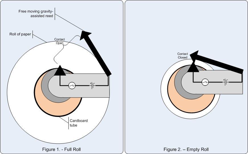 Reed Sensor Diagram